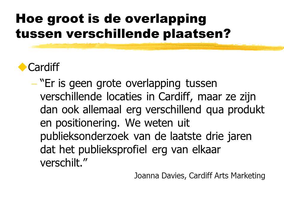 """Hoe groot is de overlapping tussen verschillende plaatsen?  Cardiff  """"Er is geen grote overlapping tussen verschillende locaties in Cardiff, maar ze"""