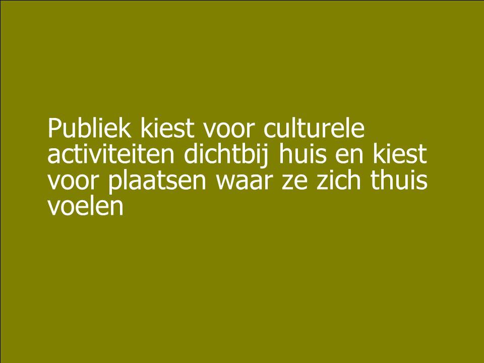 Publiek kiest voor culturele activiteiten dichtbij huis en kiest voor plaatsen waar ze zich thuis voelen