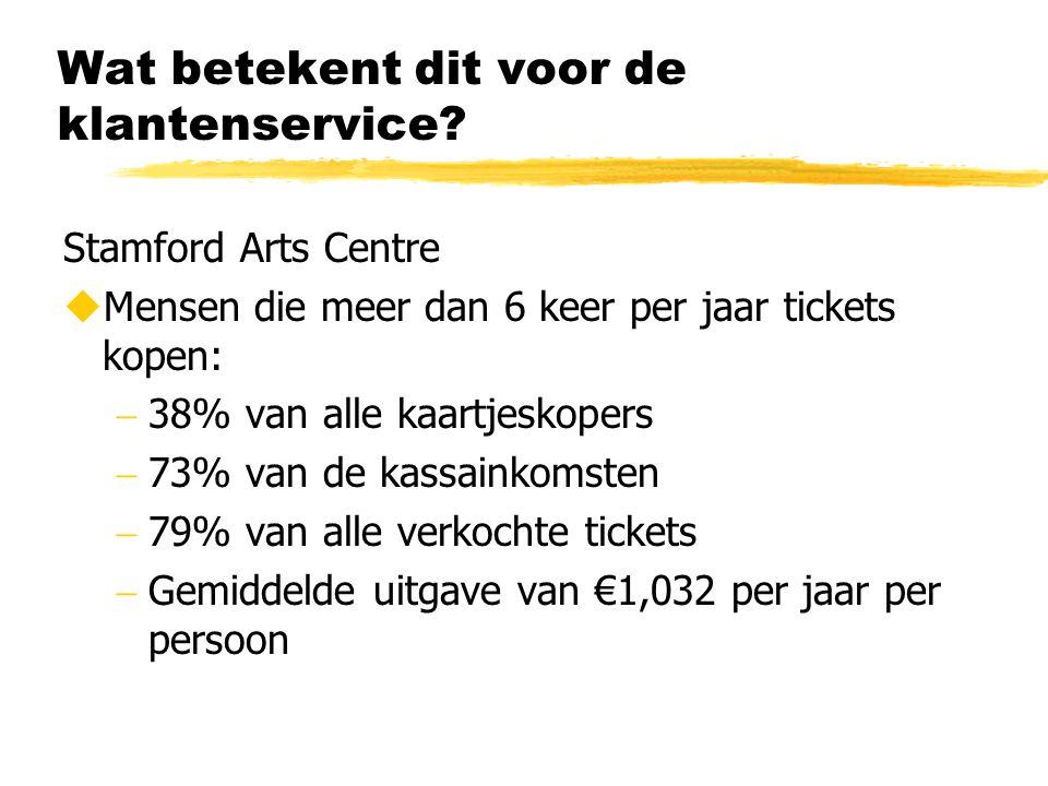 Wat betekent dit voor de klantenservice? Stamford Arts Centre  Mensen die meer dan 6 keer per jaar tickets kopen:  38% van alle kaartjeskopers  73%