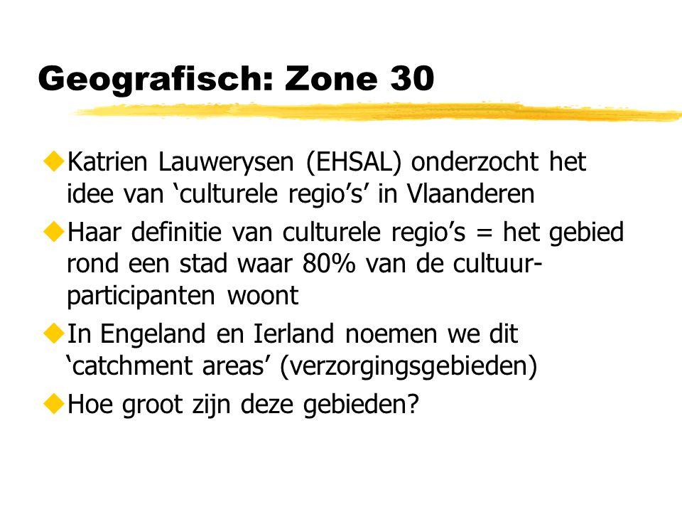 Geografisch: Zone 30  Katrien Lauwerysen (EHSAL) onderzocht het idee van 'culturele regio's' in Vlaanderen  Haar definitie van culturele regio's = het gebied rond een stad waar 80% van de cultuur- participanten woont  In Engeland en Ierland noemen we dit 'catchment areas' (verzorgingsgebieden)  Hoe groot zijn deze gebieden?