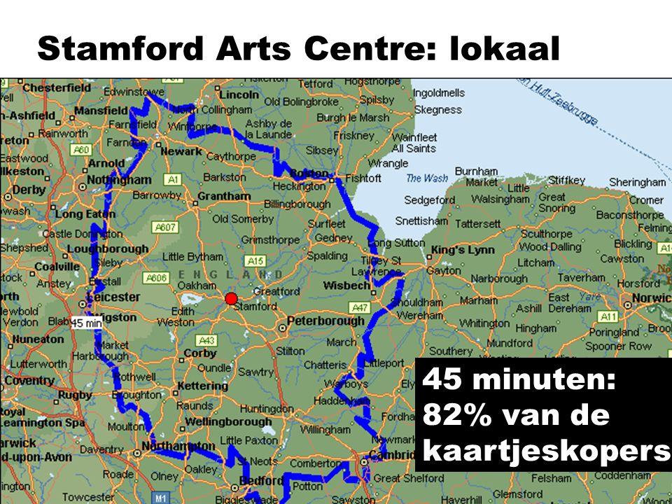 Stamford Arts Centre: lokaal 45 minuten: 82% van de kaartjeskopers