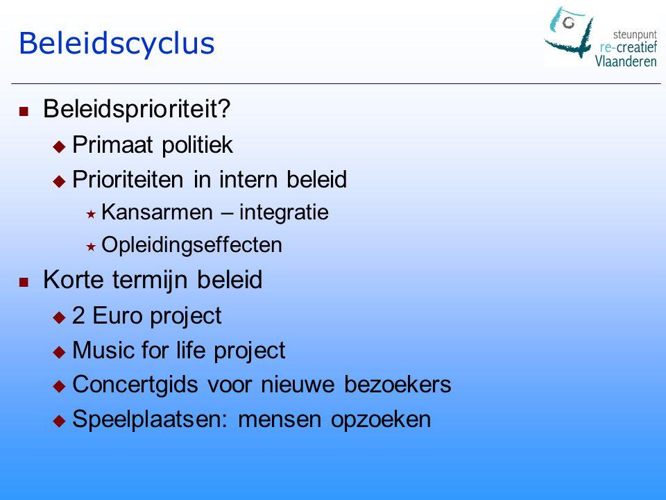 Beleidscyclus Beleidsprioriteit.