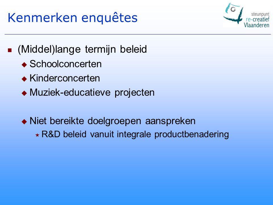 Kenmerken enquêtes (Middel)lange termijn beleid  Schoolconcerten  Kinderconcerten  Muziek-educatieve projecten  Niet bereikte doelgroepen aanspreken  R&D beleid vanuit integrale productbenadering