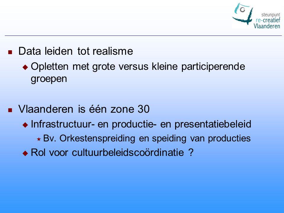 Data leiden tot realisme  Opletten met grote versus kleine participerende groepen Vlaanderen is één zone 30  Infrastructuur- en productie- en presentatiebeleid  Bv.