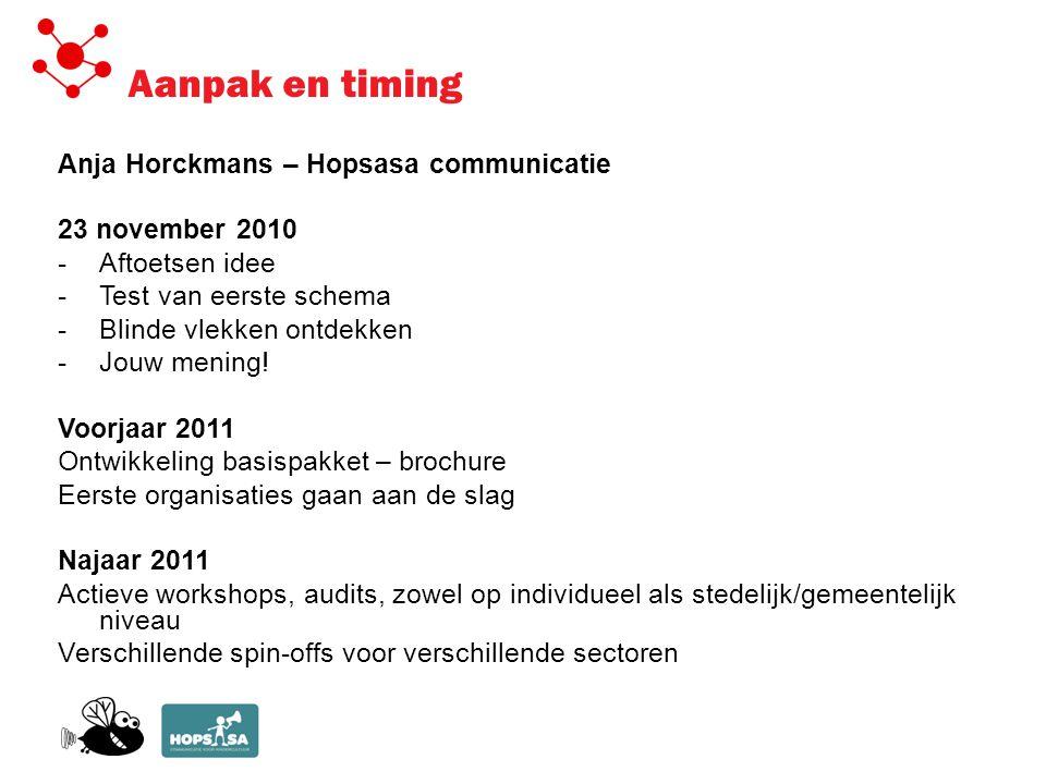 Aanpak en timing Anja Horckmans – Hopsasa communicatie 23 november 2010 -Aftoetsen idee -Test van eerste schema -Blinde vlekken ontdekken -Jouw mening.