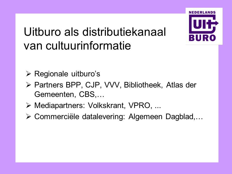Uitburo als distributiekanaal van cultuurinformatie  Regionale uitburo's  Partners BPP, CJP, VVV, Bibliotheek, Atlas der Gemeenten, CBS,…  Mediapar