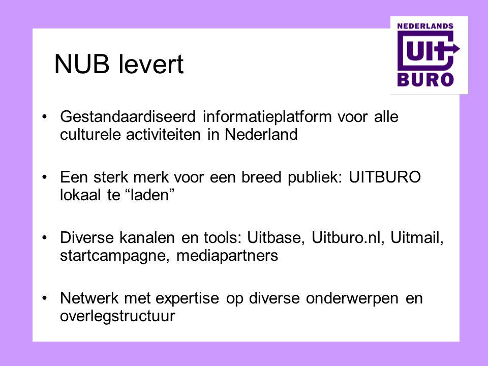 NUB levert Gestandaardiseerd informatieplatform voor alle culturele activiteiten in Nederland Een sterk merk voor een breed publiek: UITBURO lokaal te