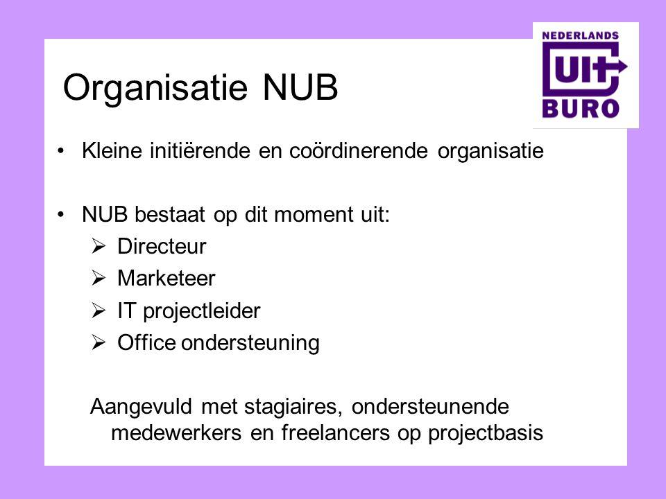 Organisatie NUB Kleine initiërende en coördinerende organisatie NUB bestaat op dit moment uit:  Directeur  Marketeer  IT projectleider  Office ond