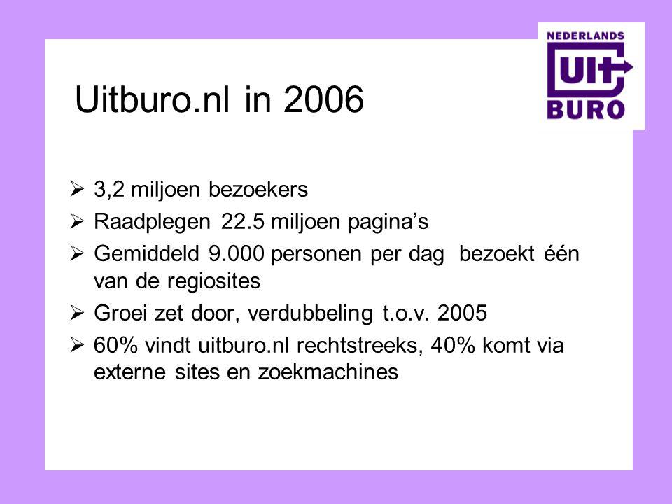 Uitburo.nl in 2006  3,2 miljoen bezoekers  Raadplegen 22.5 miljoen pagina's  Gemiddeld 9.000 personen per dag bezoekt één van de regiosites  Groei
