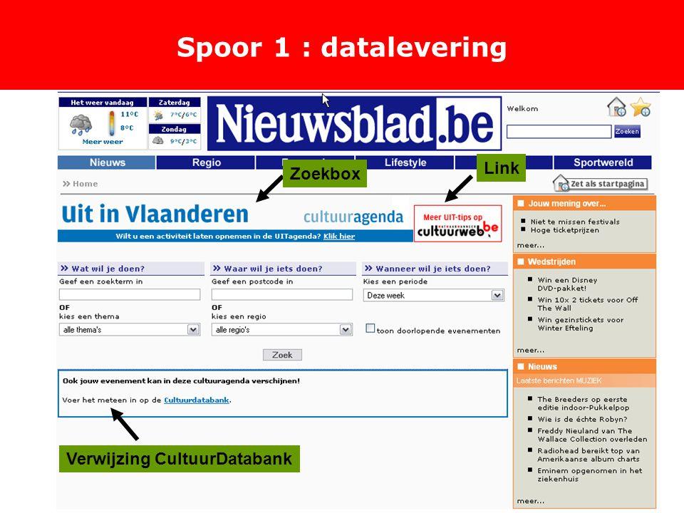 Spoor 1 : datalevering Zoekbox Verwijzing CultuurDatabank Link