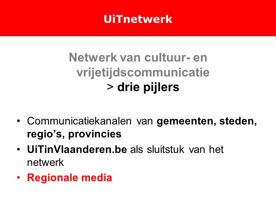 UiTnetwerk Netwerk van cultuur- en vrijetijdscommunicatie > drie pijlers Communicatiekanalen van gemeenten, steden, regio's, provincies UiTinVlaanderen.be als sluitstuk van het netwerk Regionale media