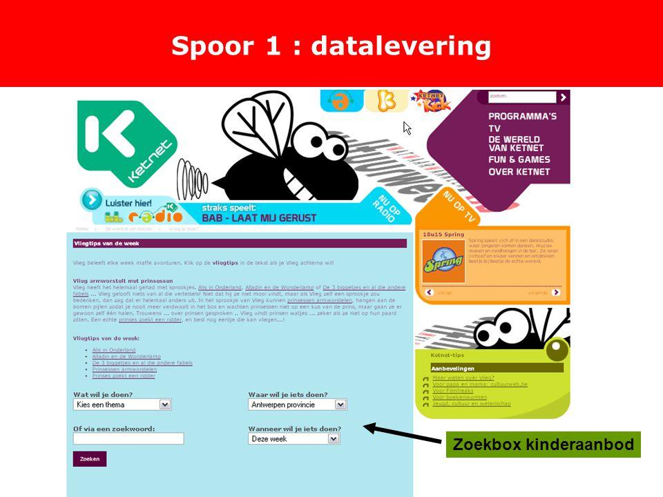 Spoor 1 : datalevering Zoekbox kinderaanbod