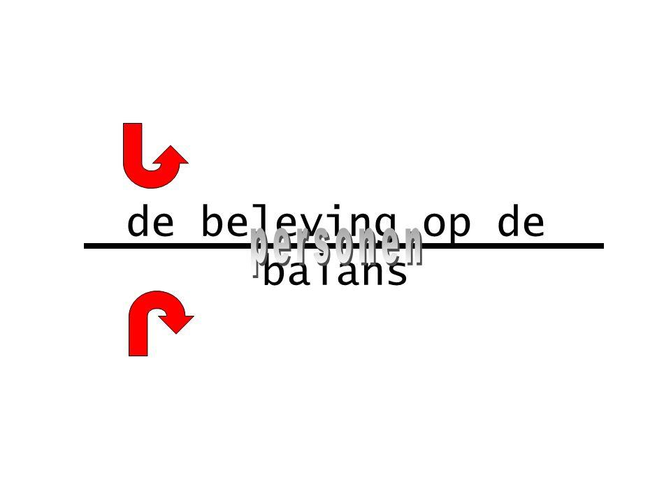 de beleving op de balans