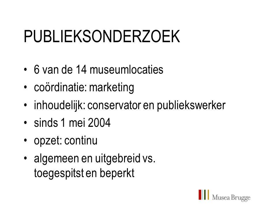 PUBLIEKSONDERZOEK 6 van de 14 museumlocaties coördinatie: marketing inhoudelijk: conservator en publiekswerker sinds 1 mei 2004 opzet: continu algemeen en uitgebreid vs.