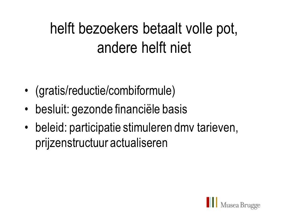 helft bezoekers betaalt volle pot, andere helft niet (gratis/reductie/combiformule) besluit: gezonde financiële basis beleid: participatie stimuleren dmv tarieven, prijzenstructuur actualiseren