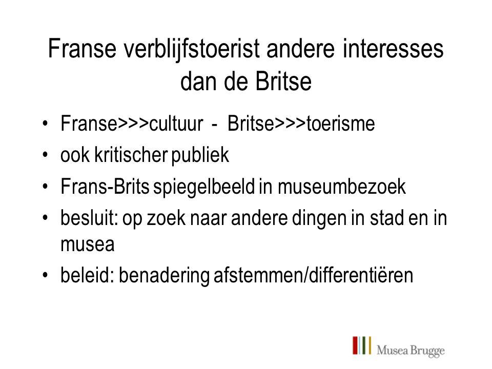 Franse verblijfstoerist andere interesses dan de Britse Franse>>>cultuur - Britse>>>toerisme ook kritischer publiek Frans-Brits spiegelbeeld in museumbezoek besluit: op zoek naar andere dingen in stad en in musea beleid: benadering afstemmen/differentiëren