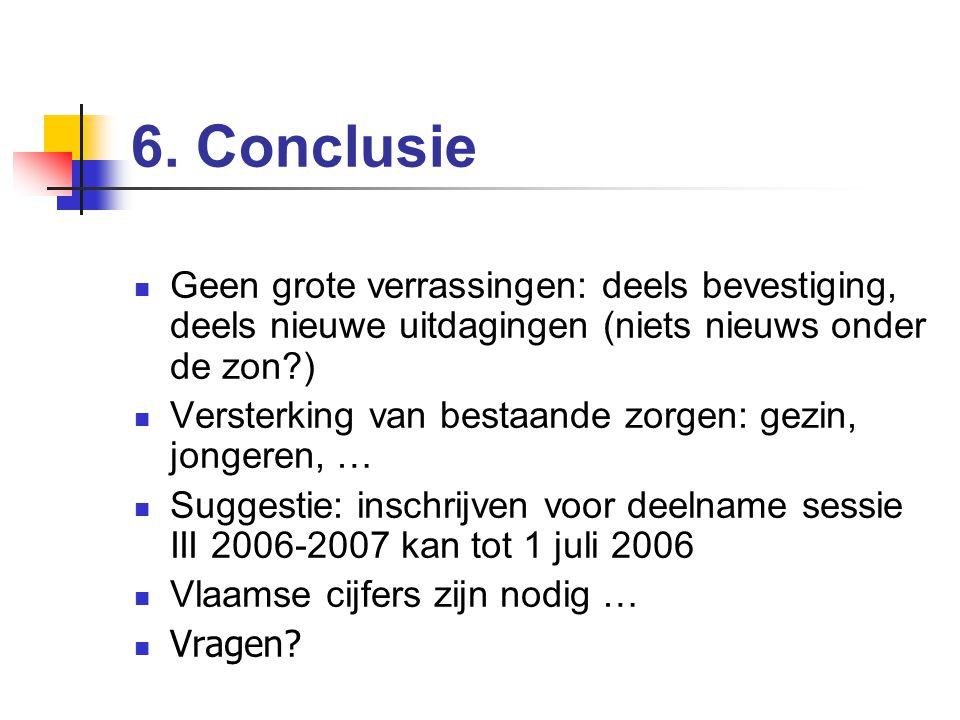 5.Opvolging 1. Snelle evaluatie + zoeken oorzaken binnen de lokale context 2.