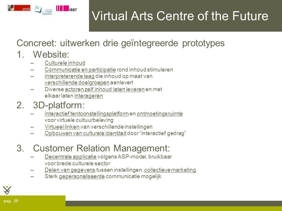 pag. 20 Virtual Arts Centre of the Future Concreet: uitwerken drie geïntegreerde prototypes 1.Website: –Culturele inhoud –Communicatie en participatie