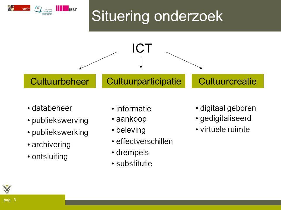 pag. 3 Situering onderzoek Cultuurbeheer Cultuurcreatie Cultuurparticipatie databeheer publiekswerving publiekswerking archivering ontsluiting ICT inf