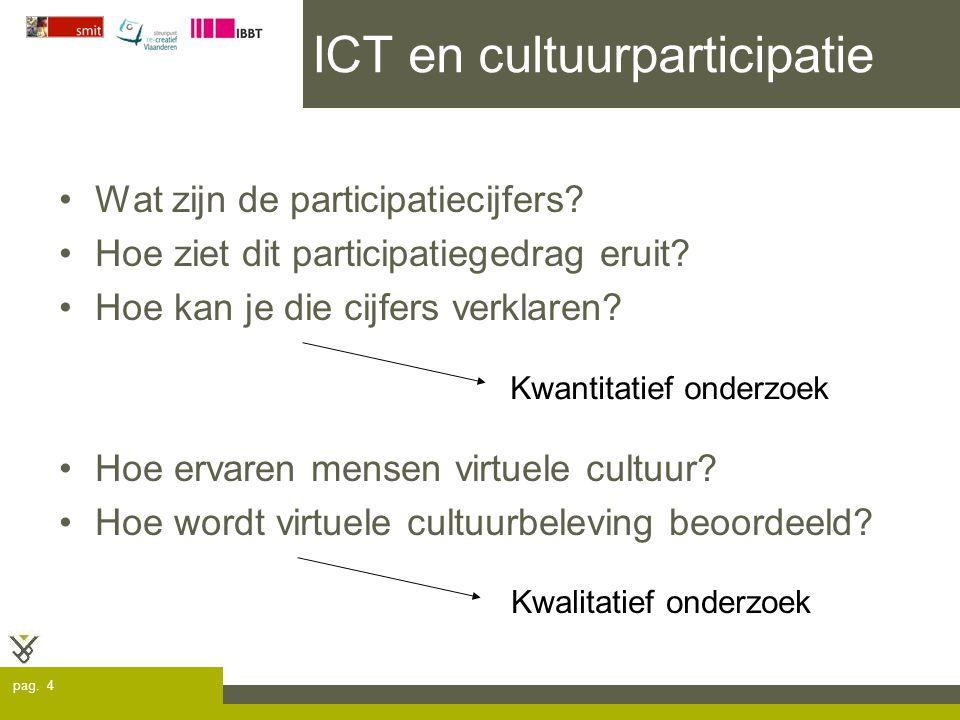 pag. 4 ICT en cultuurparticipatie Wat zijn de participatiecijfers.