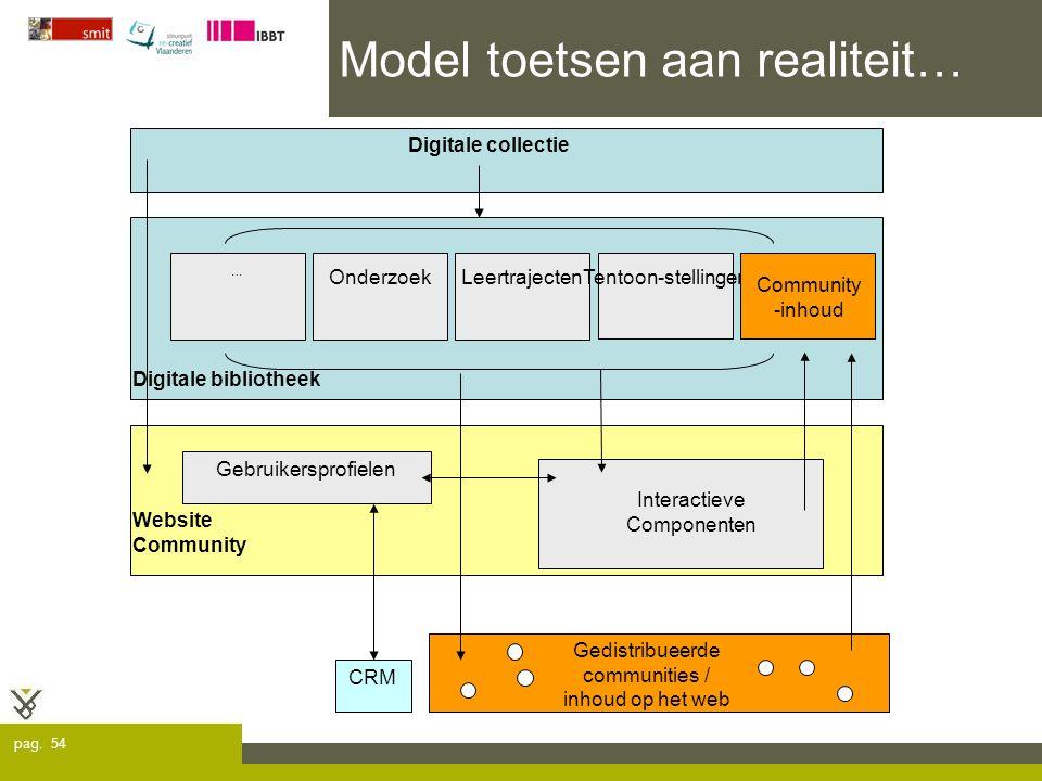 pag. 54 Model toetsen aan realiteit… Digitale collectie Digitale bibliotheek Website Community Interactieve Componenten LeertrajectenTentoon-stellinge