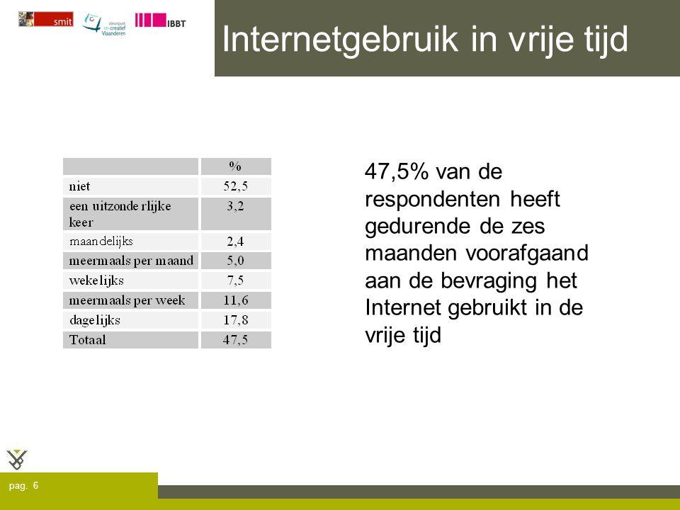 pag. 6 Internetgebruik in vrije tijd 47,5% van de respondenten heeft gedurende de zes maanden voorafgaand aan de bevraging het Internet gebruikt in de