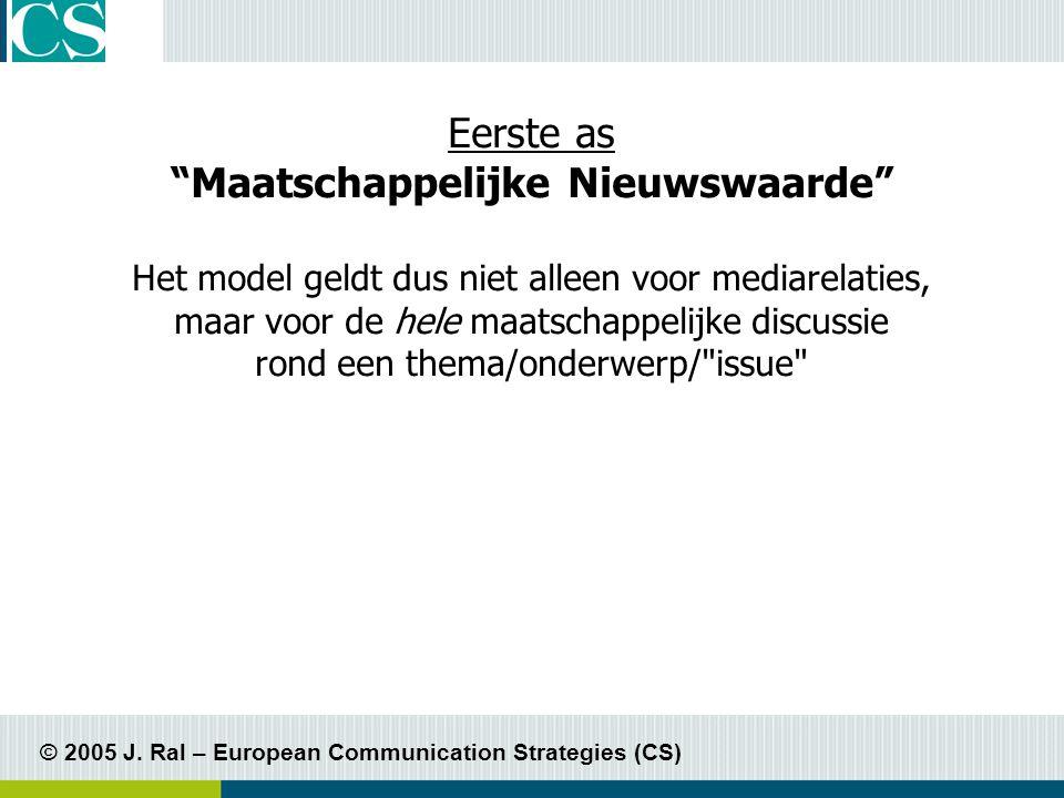 © 2005 J. Ral – European Communication Strategies (CS) (–)(+) MAATSCHAPPELIJKE NIEUWSWAARDE