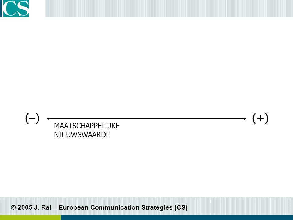 © 2005 J.Ral – European Communication Strategies (CS) Welke spelregels.