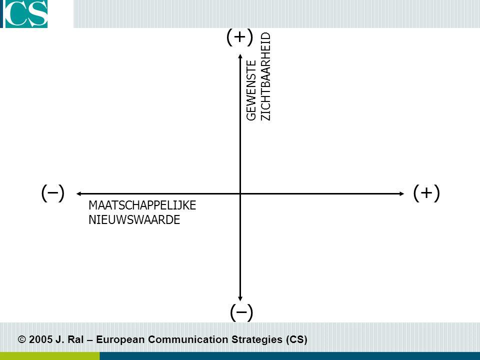 © 2005 J. Ral – European Communication Strategies (CS) Welke spelregels? MEDIA BEDRIJFS- WERELD