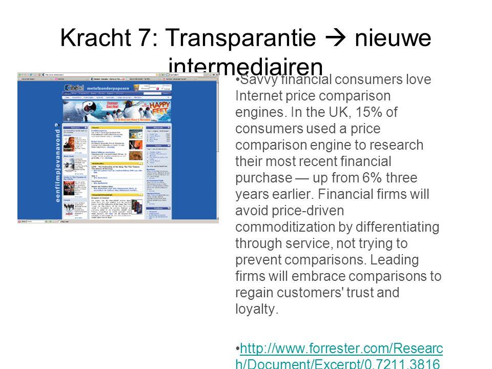 Kracht 7: Transparantie  nieuwe intermediairen Savvy financial consumers love Internet price comparison engines.