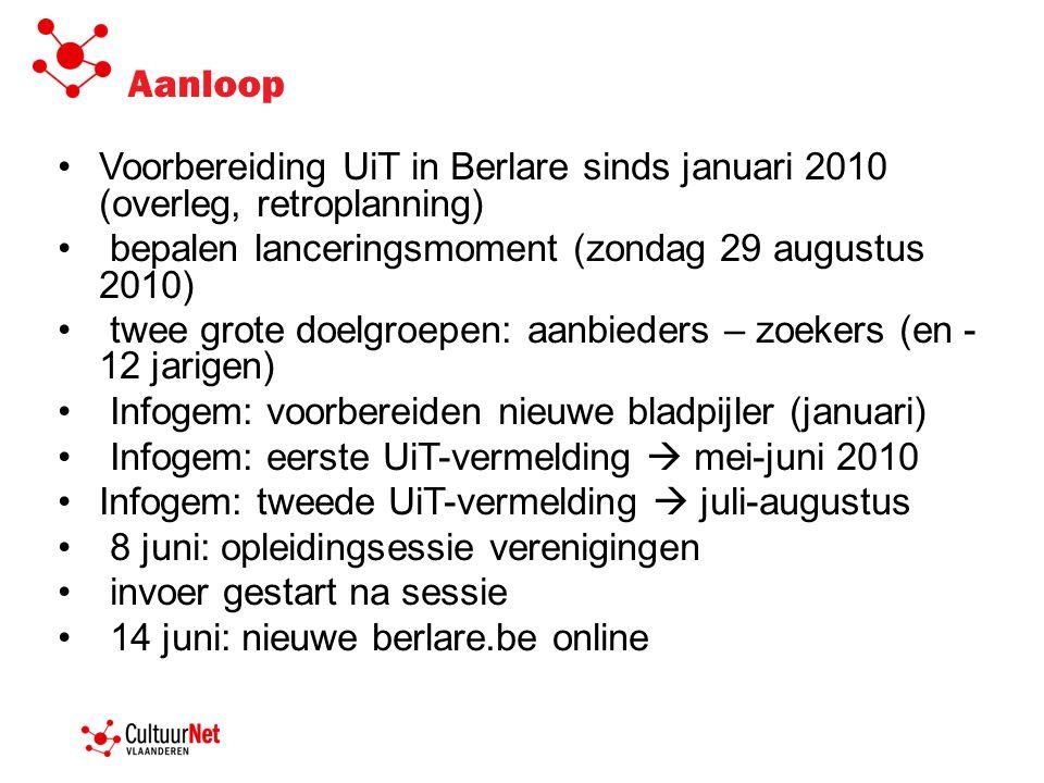 Aanloop Voorbereiding UiT in Berlare sinds januari 2010 (overleg, retroplanning) bepalen lanceringsmoment (zondag 29 augustus 2010) twee grote doelgroepen: aanbieders – zoekers (en - 12 jarigen) Infogem: voorbereiden nieuwe bladpijler (januari) Infogem: eerste UiT-vermelding  mei-juni 2010 Infogem: tweede UiT-vermelding  juli-augustus 8 juni: opleidingsessie verenigingen invoer gestart na sessie 14 juni: nieuwe berlare.be online