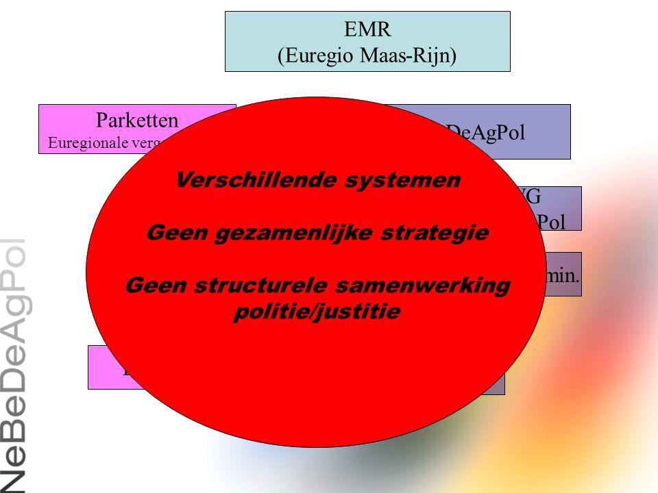 EMR (Euregio Maas-Rijn) Parketten Euregionale vergaderingen BES WG Crimin. WG Best. Pol NeBeDeAgPol EPICC Verschillende systemen Geen gezamenlijke str