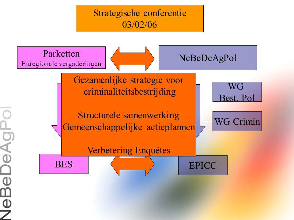 Strategische conferentie 03/02/06 Parketten Euregionale vergaderingen BES WG Crimin WG Best. Pol NeBeDeAgPol EPICC Gezamenlijke strategie voor crimina