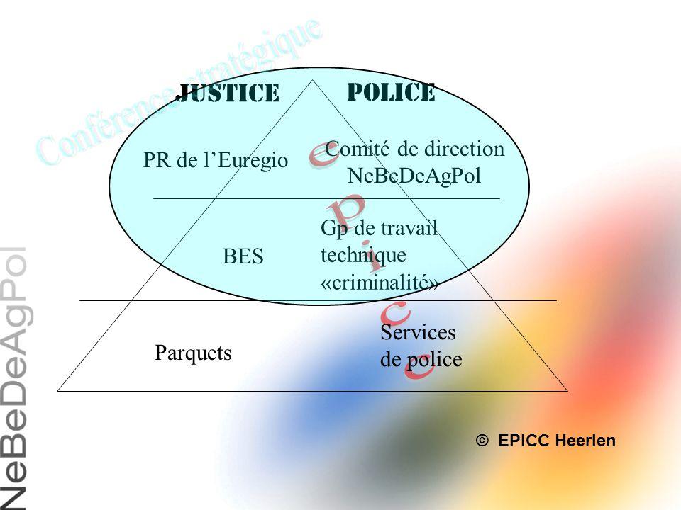 Comité de direction NeBeDeAgPol PR de l'Euregio Gp de travail technique «criminalité» BES Parquets Services de police Justice POLICE © EPICC Heerlen