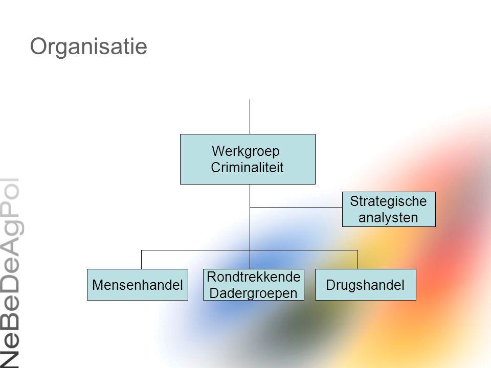 Organisatie Werkgroep Criminaliteit Mensenhandel Rondtrekkende Dadergroepen Drugshandel Strategische analysten