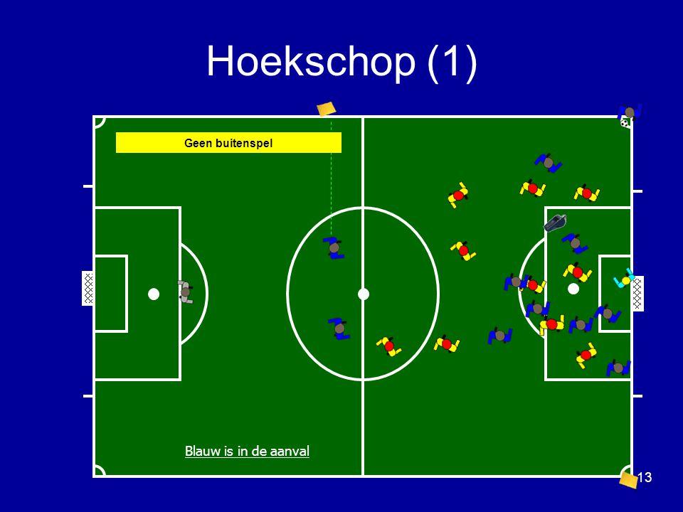 Blauw is in de aanval Geen buitenspel Hoekschop (1) 13