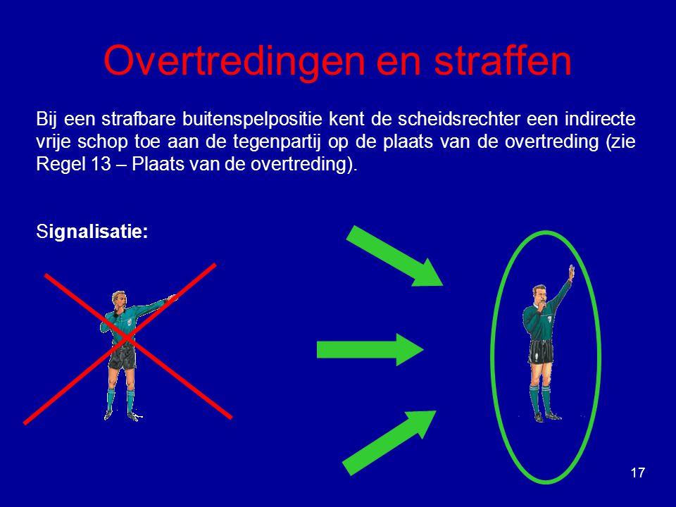 Bij een strafbare buitenspelpositie kent de scheidsrechter een indirecte vrije schop toe aan de tegenpartij op de plaats van de overtreding (zie Regel