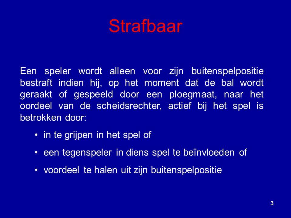 Blauw is in de aanval Buitenspel Hoekschop (2) 14
