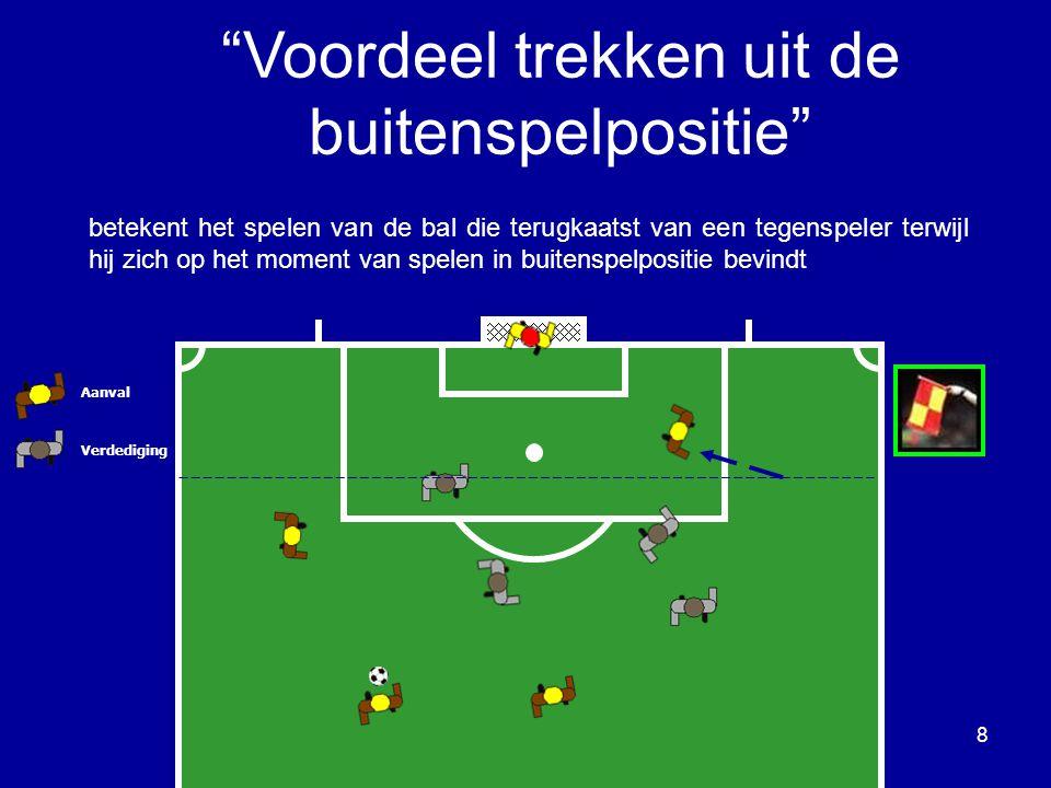 Aanval Verdediging betekent het spelen van de bal die terugkaatst van een tegenspeler terwijl hij zich op het moment van spelen in buitenspelpositie b