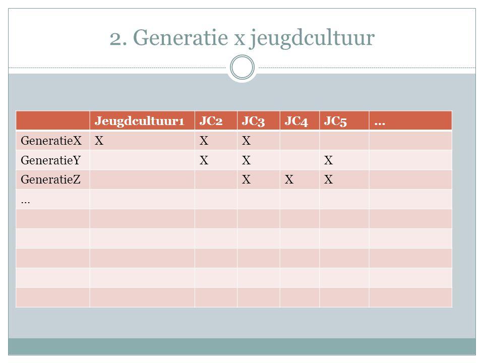 2. Generatie x jeugdcultuur Jeugdcultuur1JC2JC3JC4JC5… GeneratieXXXX GeneratieYXXX GeneratieZXXX …