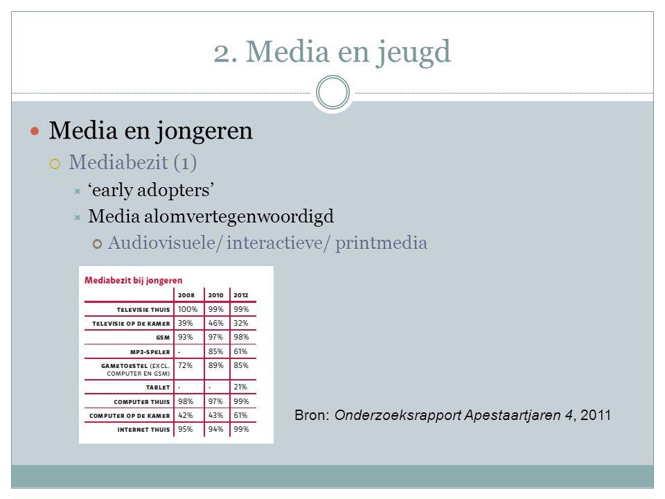 2. Media en jeugd Media en jongeren  Mediabezit (1)  'early adopters'  Media alomvertegenwoordigd Audiovisuele/ interactieve/ printmedia Bron: Onde