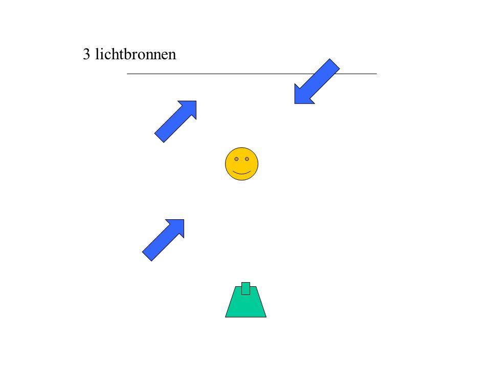 3 lichtbronnen