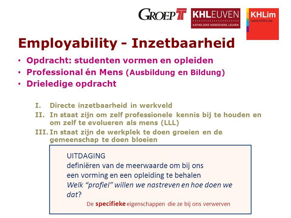 Employability - Inzetbaarheid Opdracht: studenten vormen en opleiden Professional én Mens (Ausbildung en Bildung) Drieledige opdracht I.Directe inzetb