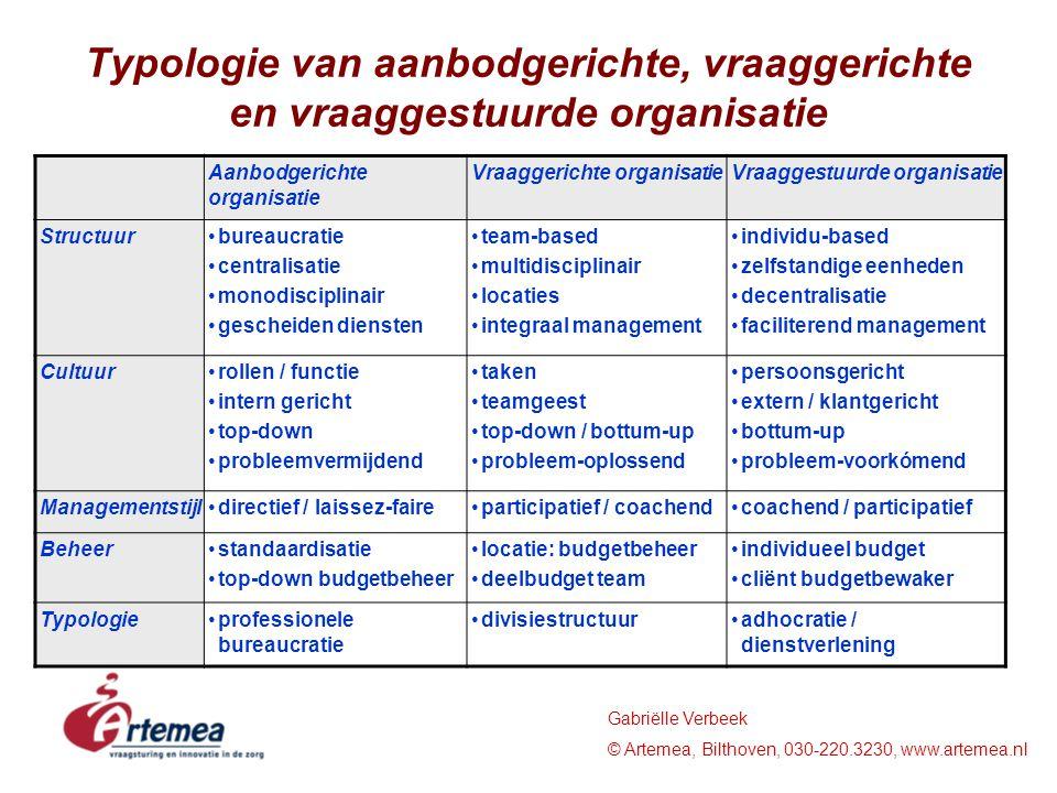 Gabriëlle Verbeek © Artemea, Bilthoven, 030-220.3230, www.artemea.nl Typologie van aanbodgerichte, vraaggerichte en vraaggestuurde organisatie Aanbodg