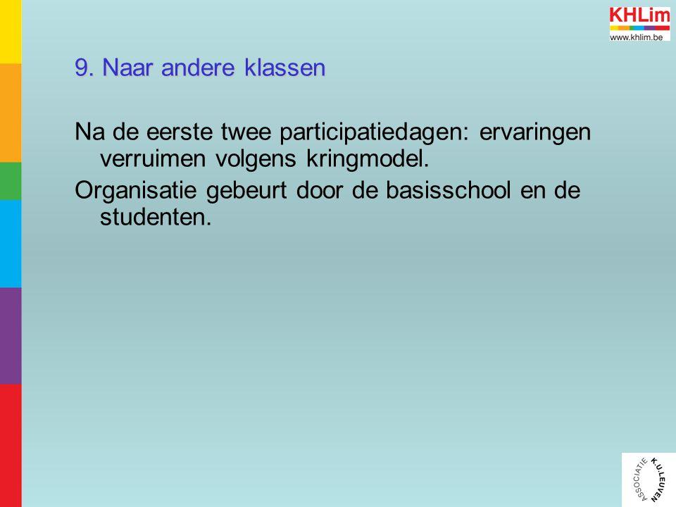 9. Naar andere klassen Na de eerste twee participatiedagen: ervaringen verruimen volgens kringmodel. Organisatie gebeurt door de basisschool en de stu