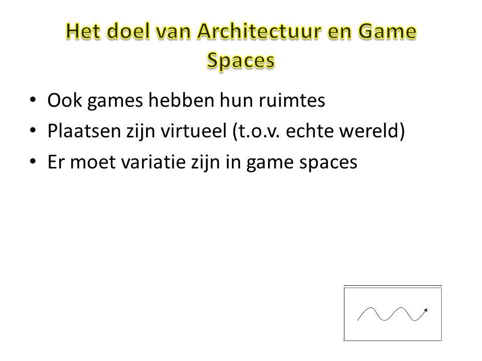 Ook games hebben hun ruimtes Plaatsen zijn virtueel (t.o.v. echte wereld) Er moet variatie zijn in game spaces