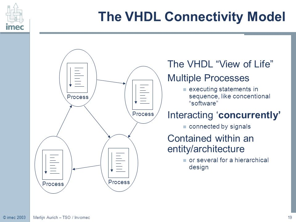 "© imec 2003 Merlijn Aurich – TSO / Invomec19 The VHDL Connectivity Model The VHDL ""View of Life"" Multiple Processes executing statements in sequence,"