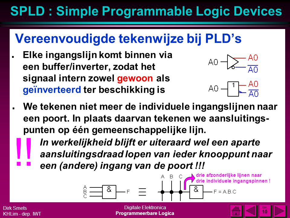 SPLD : Simple Programmable Logic Devices Dirk Smets KHLim - dep. IWT Digitale Elektronica Programmeerbare Logica DIA 9 DIA 9 Een PROM als AND- en OR-m