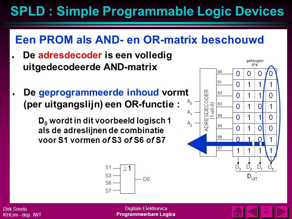 SPLD : Simple Programmable Logic Devices Dirk Smets KHLim - dep. IWT Digitale Elektronica Programmeerbare Logica DIA 10 DIA 10 Vereenvoudigde tekenwij