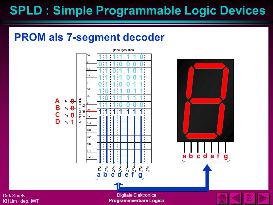 SPLD : Simple Programmable Logic Devices Dirk Smets KHLim - dep. IWT Digitale Elektronica Programmeerbare Logica DIA 22 DIA 22 PROM als 7-segment deco